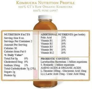 kandungan nutrisi kombucha